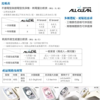 Cens.com ALL CLEAN Mechanically-driven Bidet SONG YANG TECHNOLOGY CO., LTD.