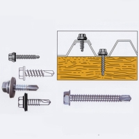 Cens.com Self-tapping Screws MASTERPIECE HARDWARE INDUSTRIAL CO., LTD.