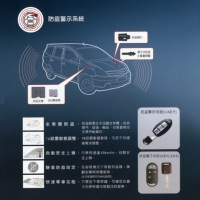 Cens.com Anti-theft System DONG FENG NISSAN LTD.