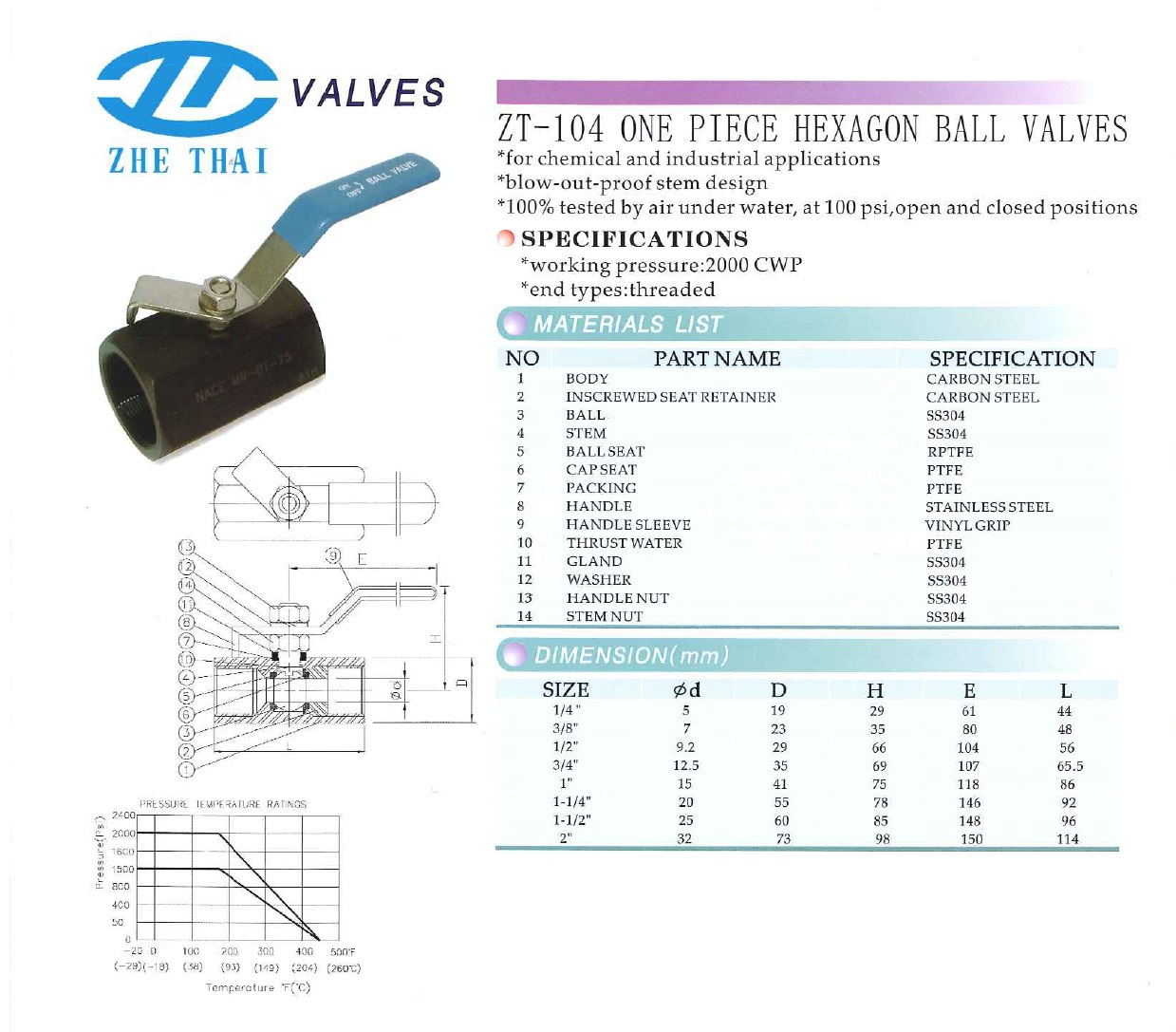 ZT-104 Ball Valves