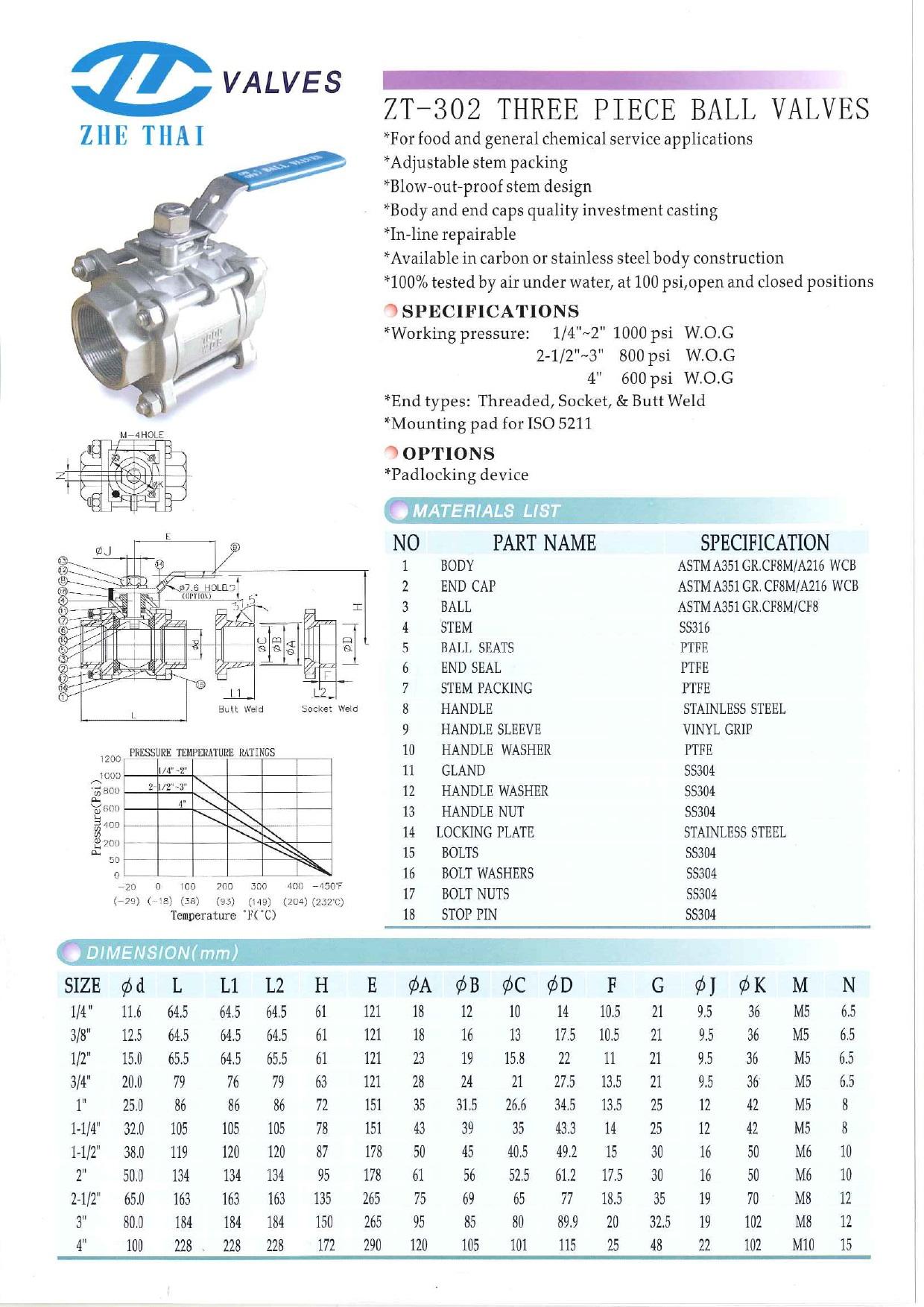 ZT-302三片式螺旋閥