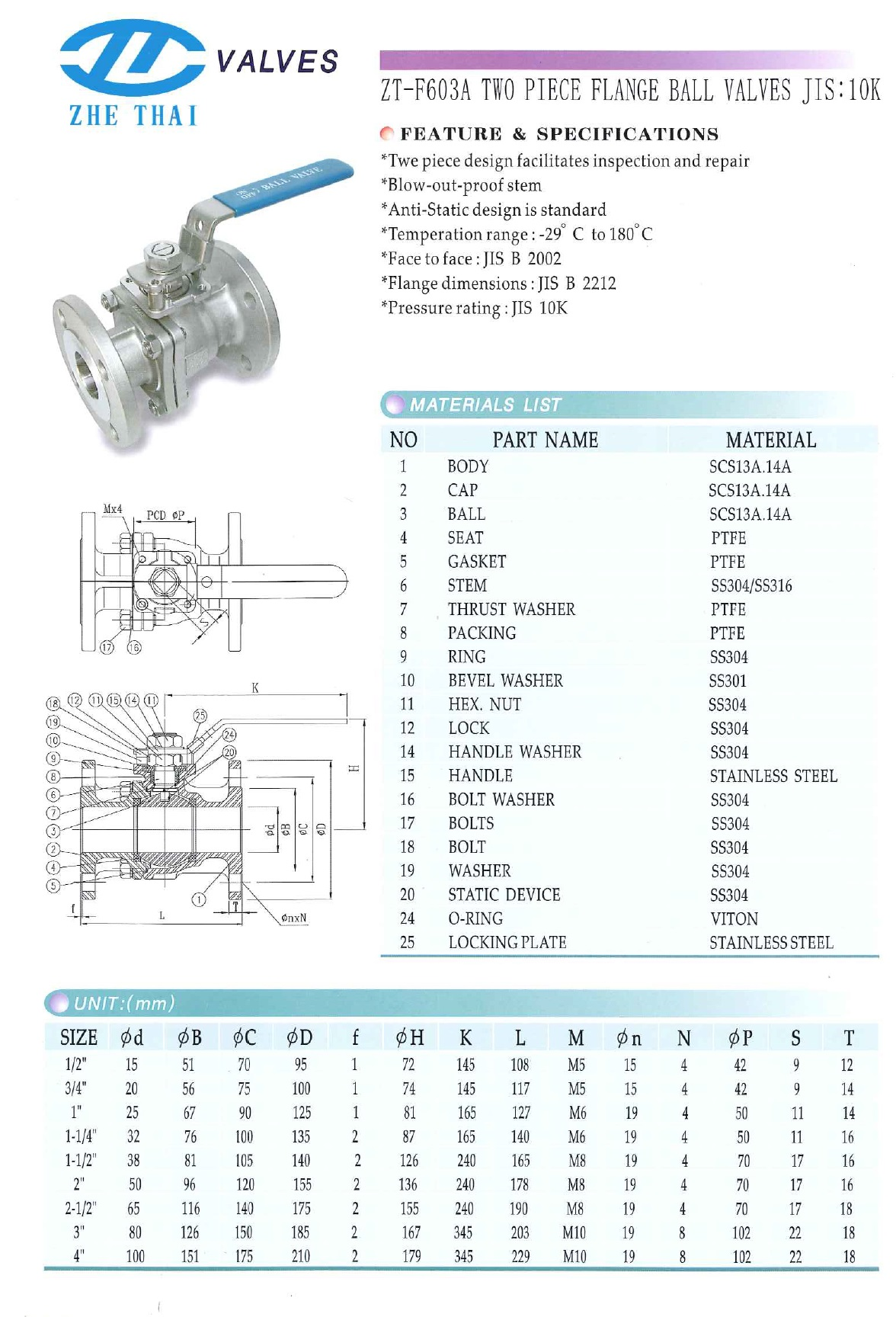 ZT-F603A  Flange ball Valve