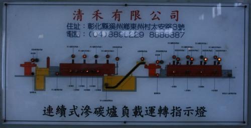 连续炉控制面板