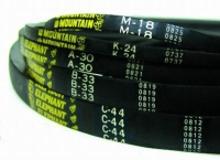 Cens.com CLASSICAL V-BELTS TAHSIANG INDUSTRY CO., LTD.