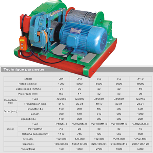 Building Electric Windlass
