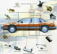Cens.com Auto parts FANYEE INTERNATIONAL COMPANY LTD.