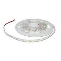 Cens.com LED Strip Light ACUWE TEC INC.