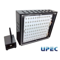 Cens.com Intelligent Lighting Management System (RF / PLC) UPEC ELECTRONIC CORP.