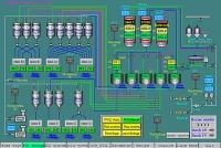 整廠儲料與原料計重輸送自動控制系統(圖形監控)