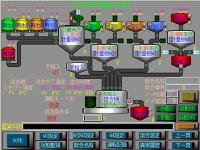 原料計重混合自動控制系統(圖形監控D)