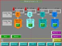 儲料與供料輸送自動控制系統(圖形監控A)