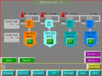 Automated Control System For Conveyance Of Storage And Infeed Material (Graphic Monitoring A)