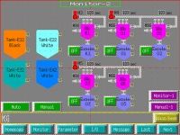 Automated Control System For Conveyance Of Storage And Infeed Material (Graphic Monitoring B)