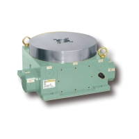 Hydraulic Gear Coupling Index Table