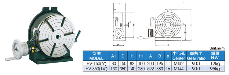 Vertical Index Plate