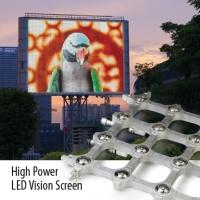 LED大功率顯示屏