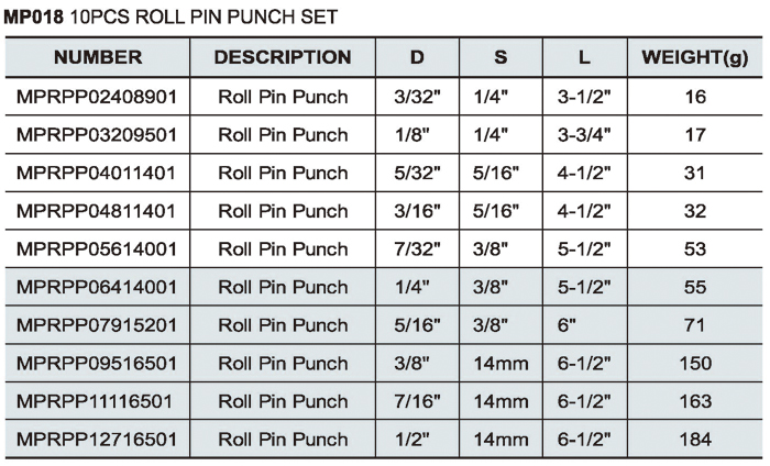 10PCS Roll Pin Punch Set
