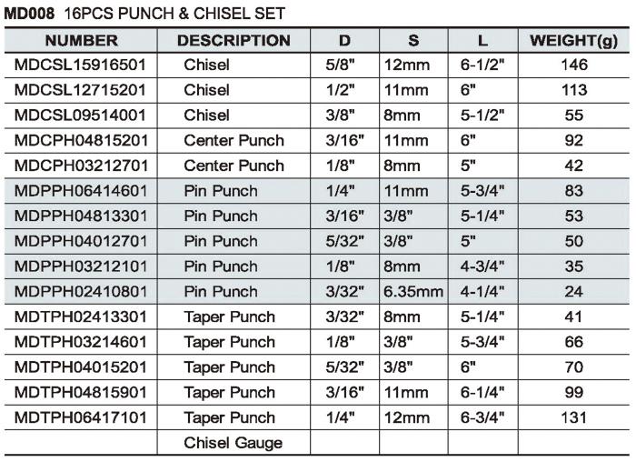 16PCS Punch & Chisel Set