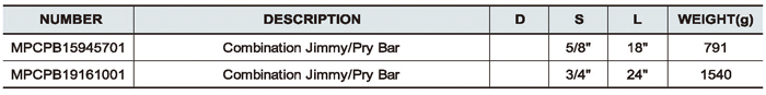 Combination Jimmy / Pry Bar