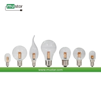 Cens.com Vintage series - LED bulb MUSTAR LIGHTING CORPORATION