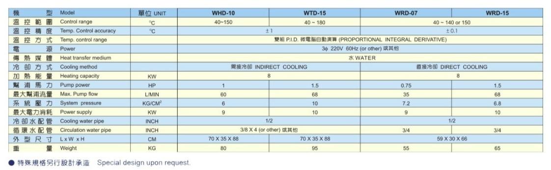 WRD水循环温度控制机