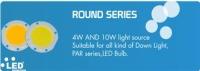Round Series