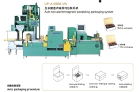 Auto box electromagnetic paralleling packaging machine