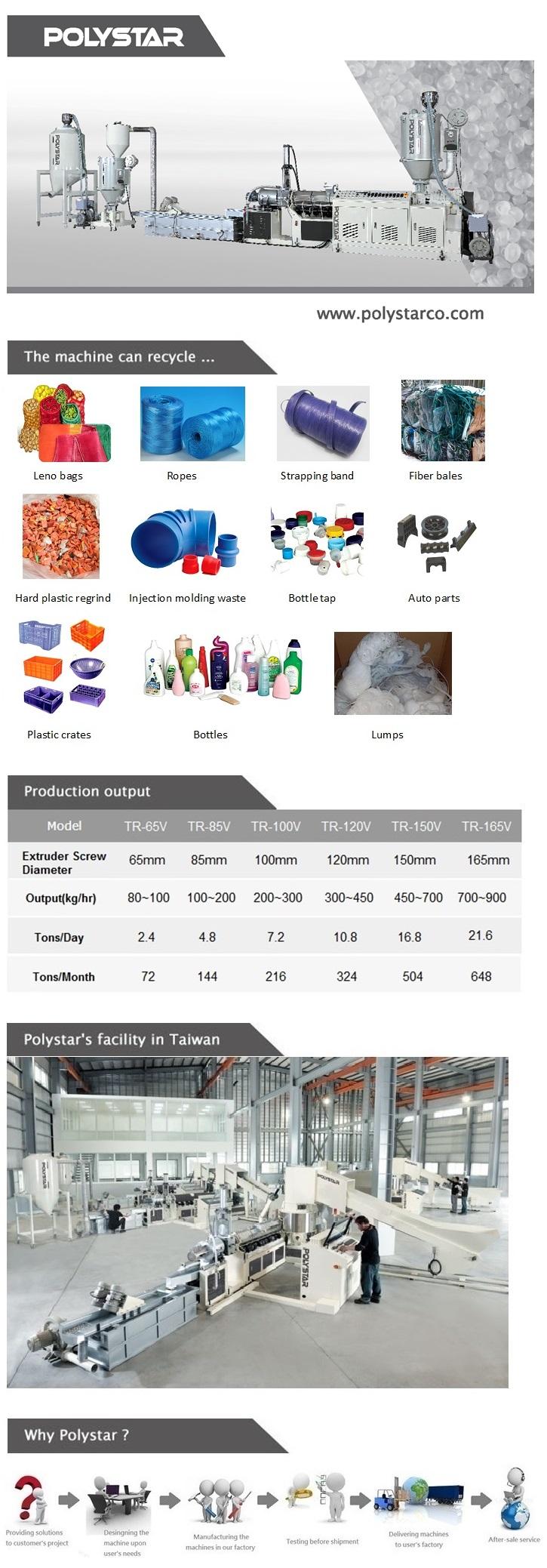 Plastic Granules Recycling