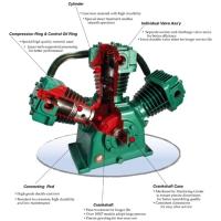 Air Compressors OTTOTEK Compressor Features