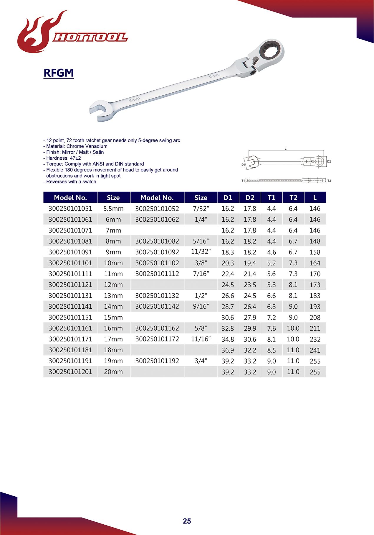 RFGM-Flex Revershible