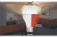 Ceramic LED Bulb - L500C