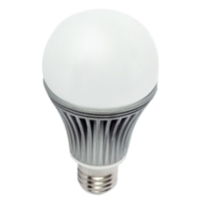 8W/10W High Power LED bulbs