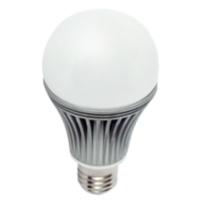 8W/10W High Power LED bulbs