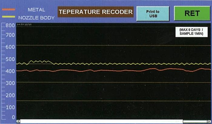 溶汤温度曲线记录