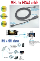MHL to HDMI Adapter