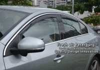 IN-CHANNEL WIND DEFLECTORS