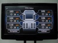 DVR + TPMS