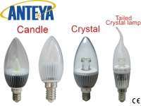 Cens.com LED Candle Light 4W ANTEYA TECHNOLOGY CORPORATION
