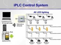 Cens.com PLC控制系统 安提亚科技股份有限公司