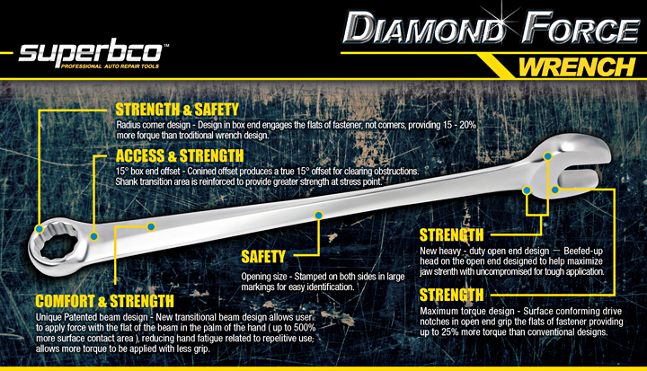 Diamind Force Combination Wrench