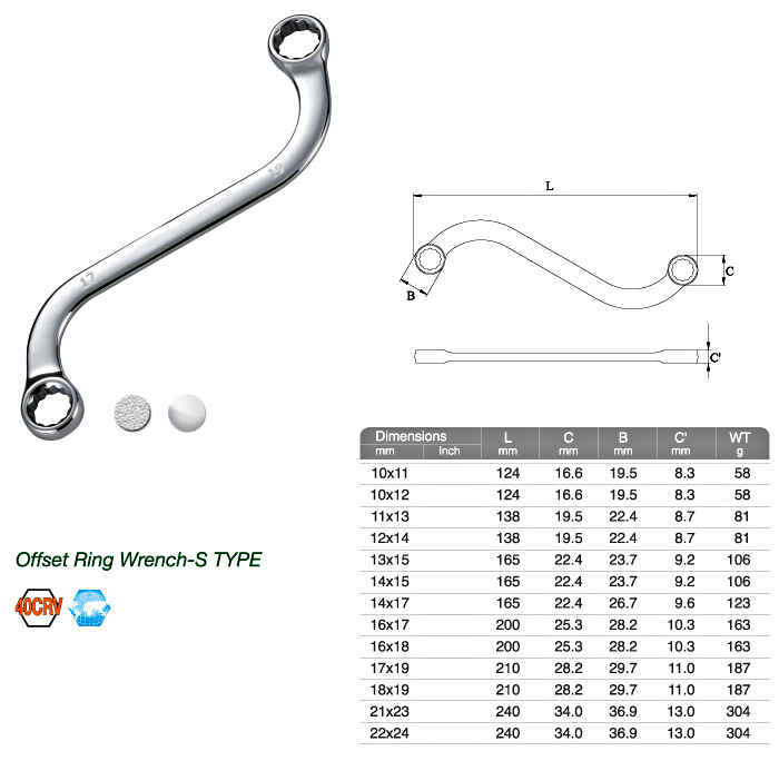 Offset Ring Wrench-S TYPE