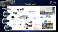 数位录放影机云端监控软体&伺服器