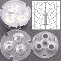 LED set of 3 in1 (Spot)