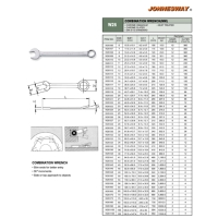 COMBINATION WRENCH SERIES