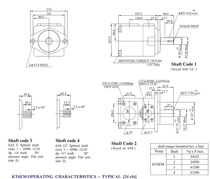 单联泵/叶变泵