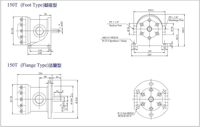 定量叶片泵