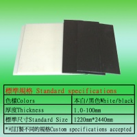 ABS extrusion plates