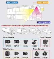 Rear Camera / Dome Camera / Side Camera / Front Camera