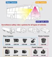 Rear Camera / Dome Camera / Side Camera / Front Camera
