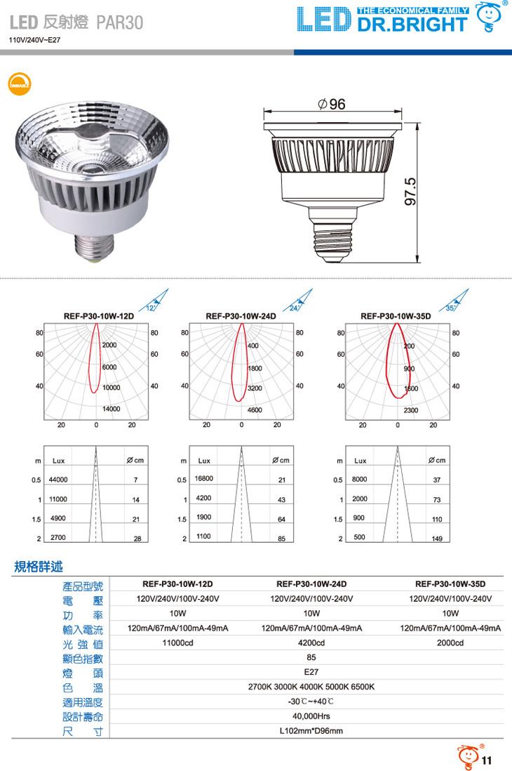 LED 反射燈 PAR30